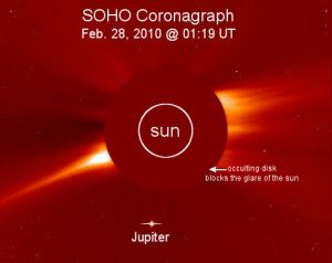 Sun conjuncting Jupiter